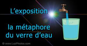 Comprendre l'exposition photographique avec la métaphore du verre d'eau et du robinet
