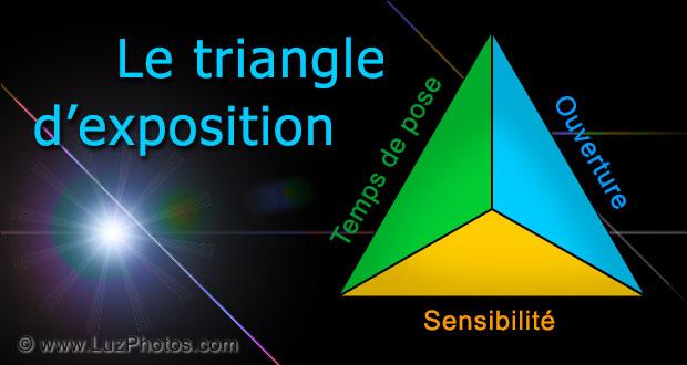 Le triangle d'exposition pour comprendre l'exposition photographique (temps de pose, ouverture et sensibilité)