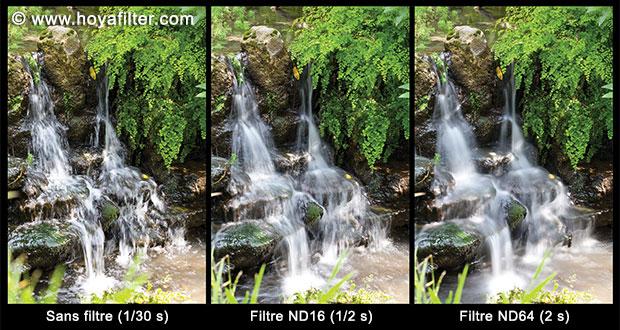 Photos d'une cascade sans filtre ND et avec filtre ND16 et ND64