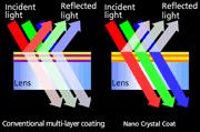 Avantages du traitement nanocristal des objectifs Nikon (abréviation N)