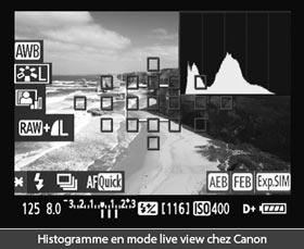 Affichage de l'histogramme en mode live view sur le Canon 7D