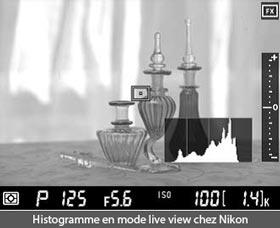 Affichage de l'histogramme en mode live-view sur le Nikon D800