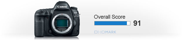 Note globale obtenue au test DxO pour le Canon 5D Mark IV