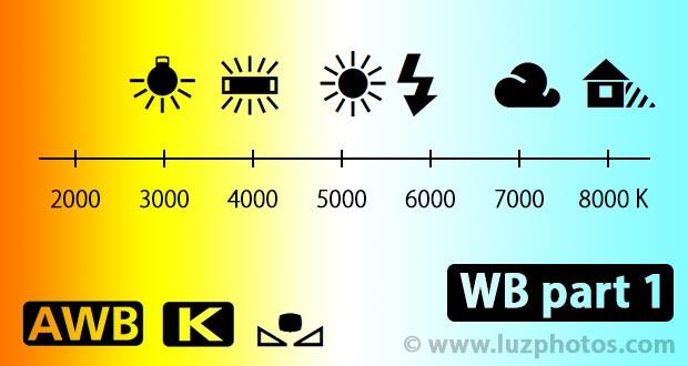 Balance des blancs et température de couleur en photo 3260273123d