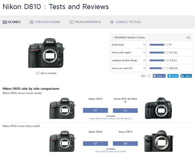 Exemple d'une fiche DxO avec les notes du capteur et des proposition de comparatifs