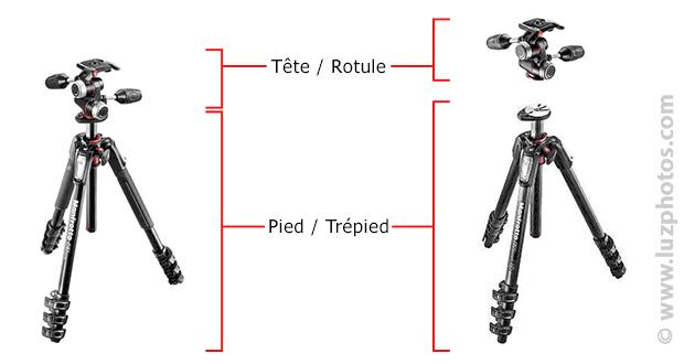 Décomposition d'un trépied : partie basse avec les pieds (le trépied proprement dit) et partie haute avec la tête ou rotule
