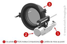 Sigles et abréviations des objectifs Pentax - Le sigle PLM (moteur autofocus)
