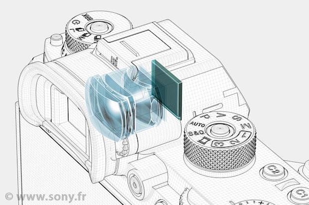 Coupe du viseur électronique équipant le Sony Alpha 9