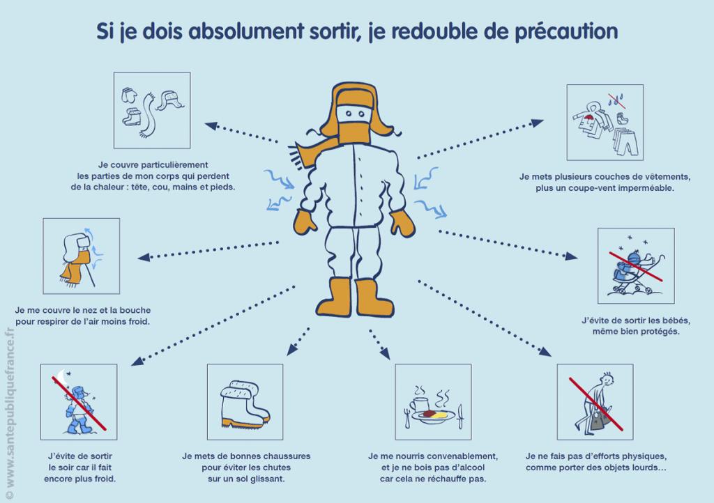 Photo en hiver : les précautions à prendre (infographie de l'agence nationale de santé publique)