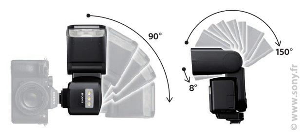 Choix flash cobra : position de la tête du flash pour un éclairage indirect par le plafond avec l'APN en mode portrait et paysage