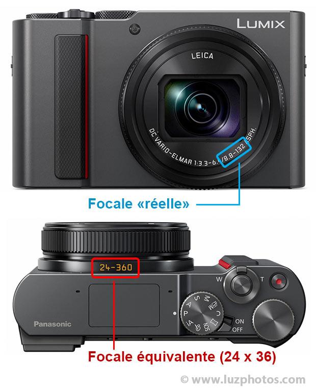 """Mention de la focale """"réelle"""" (vue de face) et équivalente (vue de haut) sur un appareil photo compact Panasonic"""