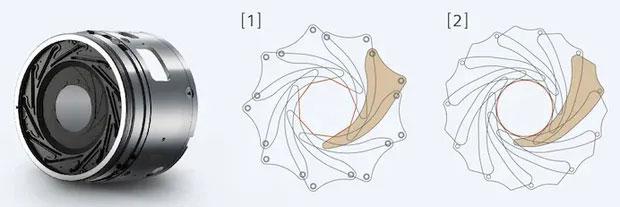 """Diaphragme à ouverture """"classique"""" polygonale [1] et à ouverture circulaire [2] de chez Sony"""