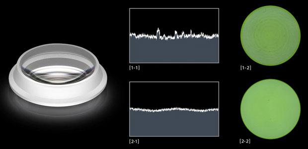Comparaison de la surface et du bokeh d'une lentille asphérique conventionnelle et d'une lentille XA (asphérique extrême)