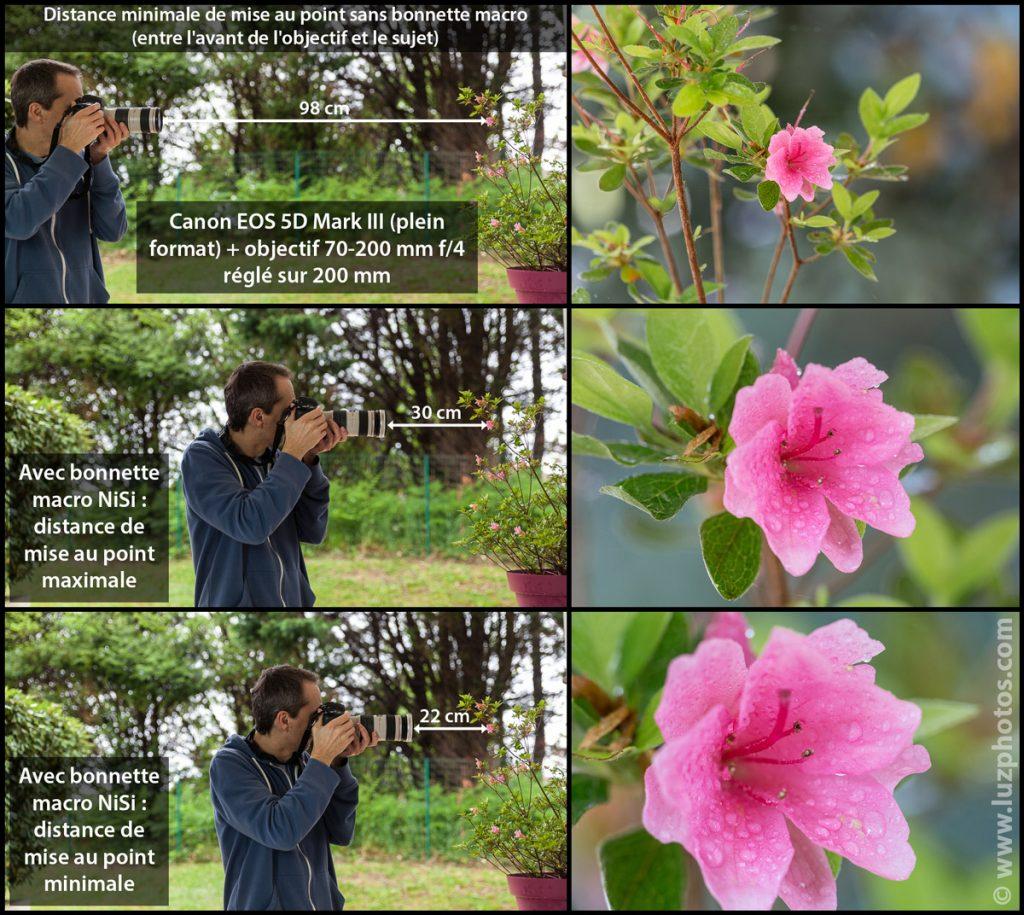 Illustration de la distance de prise de vue avec ou sans bonnette macro